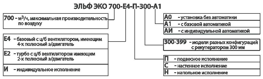Маркировка установок Эльф ЭКО 700