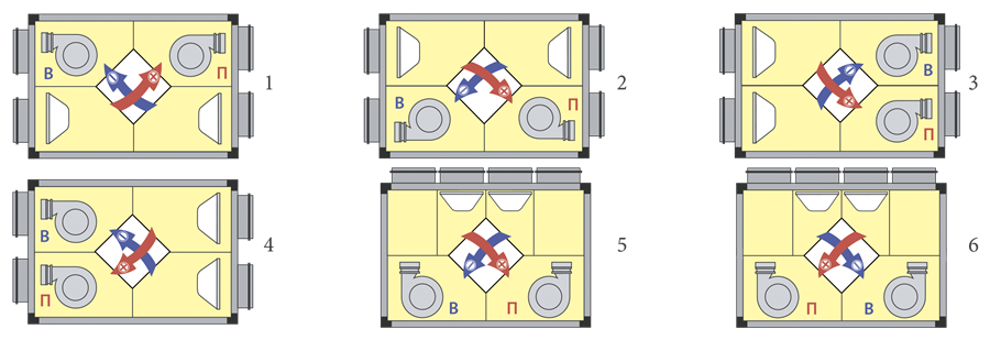подвесные установки