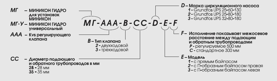 Маркировка узлов серии МГ