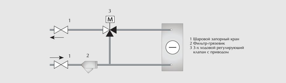 Чертеж разделительного узла для воздушно-отопительных агрегатов