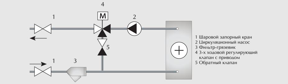 конструкция узла регулирования мощности теплообменника