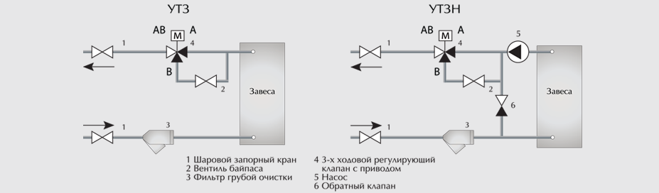 чертежи узлов для тепловых завес