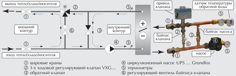 принципиальная схема узлов миникон